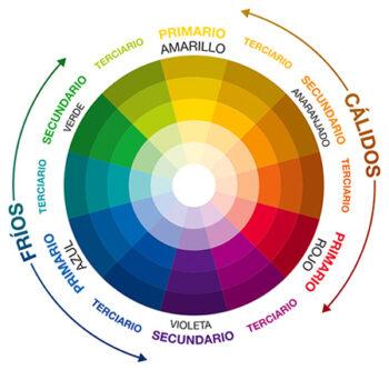 rueda circulo colores
