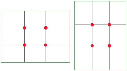 Regla de los tercios en composición